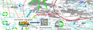urbanruralimage